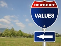 Attitudes and values in the workplace