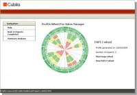 PAPI Job Profile Example